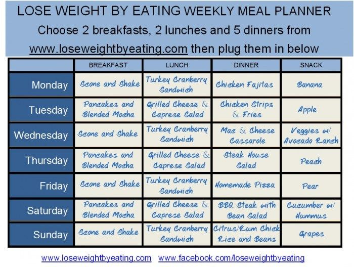 1200 Calorie Meal Plan for Fast Weight Loss | Lose Weight ...