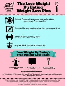 The Lose Weight by Eating Plan - 4 Steps to Change Your Life
